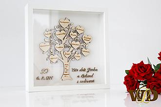 Dekorácie - Výročie svadby v obraze - 12921981_