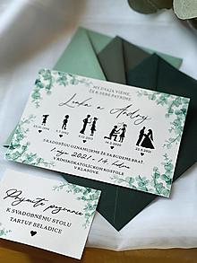 Papiernictvo - Svadobné oznámenie 86 eukalyptus - 13256365_