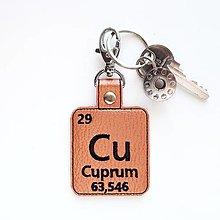 Kľúčenky - Kľúčenka prvok Cu-nie je to meď lízať - 13493987_