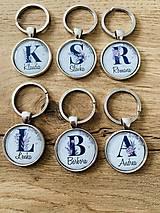 Kľúčenky - Kľúčenka s vlastným menom - 13734485_